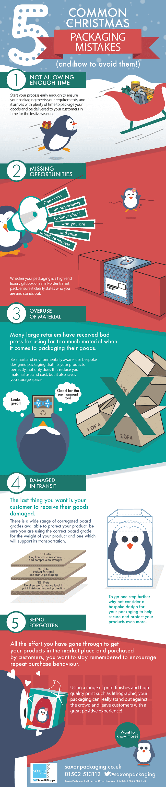 christmas packaging infographic