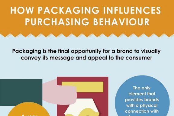 How Packaging Influences Purchasing Behaviour